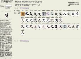 Historical Study of Normative Glyphs of Chinese Characters (2nd Stage)